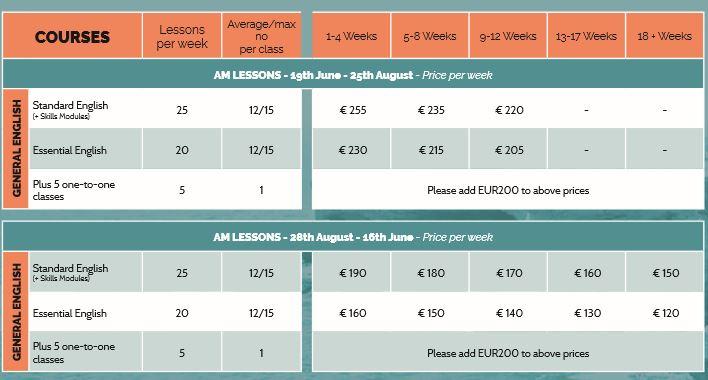 oscar language classes for adults